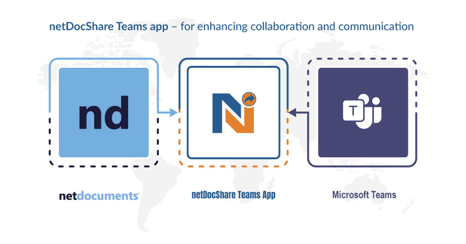 netDocShare-Teams-app-enhance-collaboration-communication