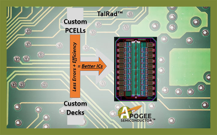 Apogee Semiconductor Announces the TalRad™ Process Design Kit is available for Evaluation