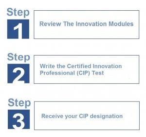certification steps