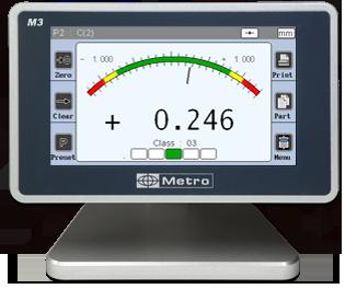 M3 Digital Display