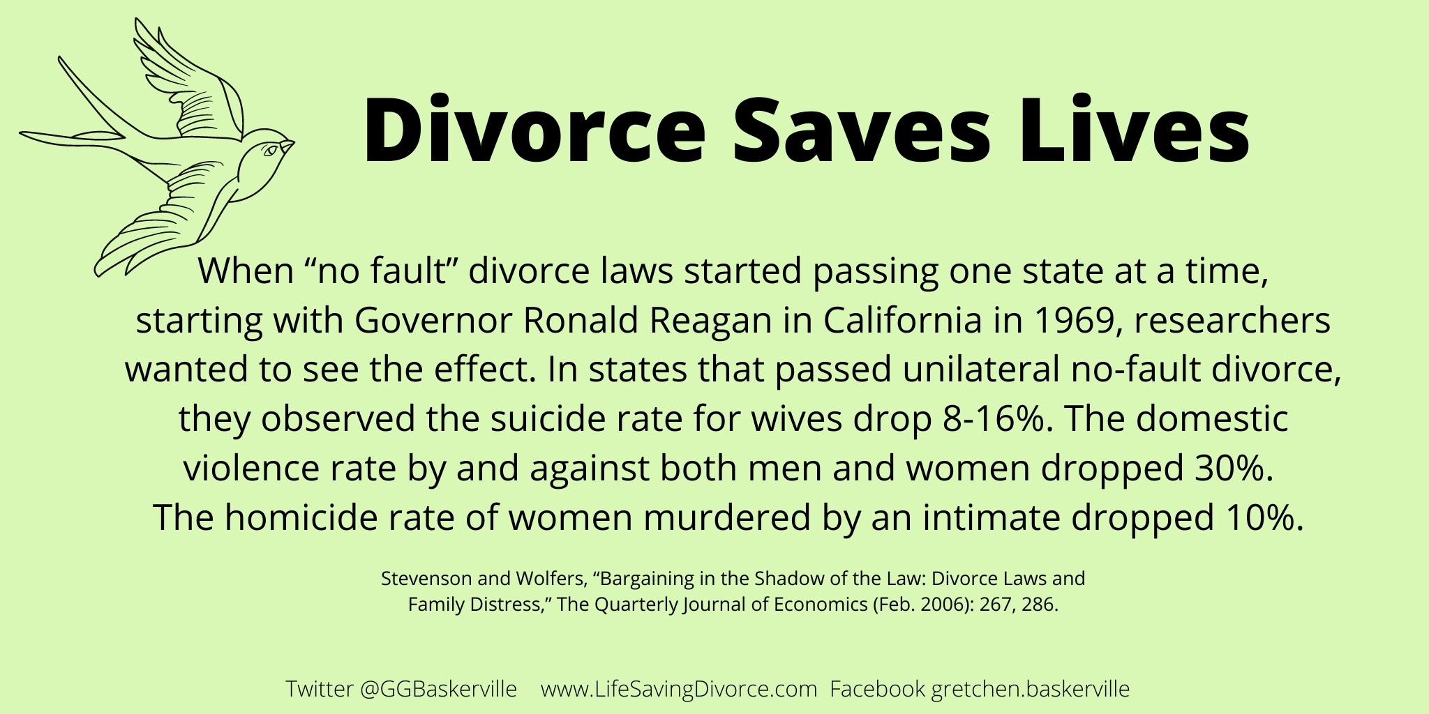 "Divorce Saves Lives. When ""no fault"" divorce laws started passing one state at a time, starting with Governor Ronald Reagan in California in 1969, researchers wanted to see the effect. In states that passed unilateral no-fault divorce, they observed the suicide rate for wives drop 8-16%. The domestic violence rate by and against both men and women dropped 30%.  The homicide rate of women murdered by an intimate dropped 10%.   Stevenson and Wolfers, ""Bargaining in the Shadow of the Law: Divorce Laws and Family Distress,"" The Quarterly Journal of Economics (Feb. 2006): 267, 286."