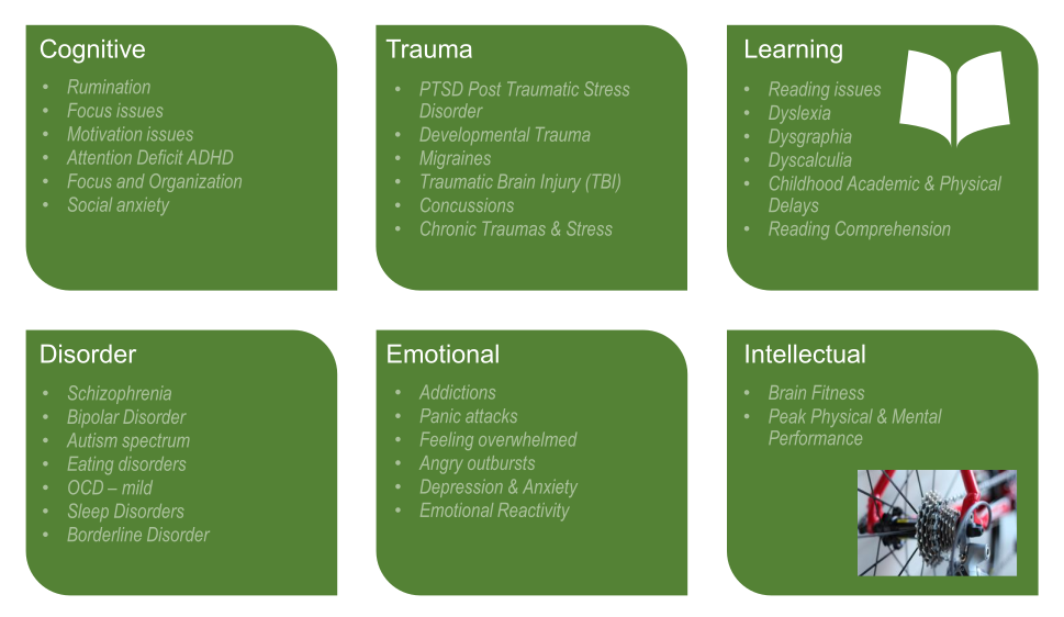Areas of Benefit from Neurofeedback