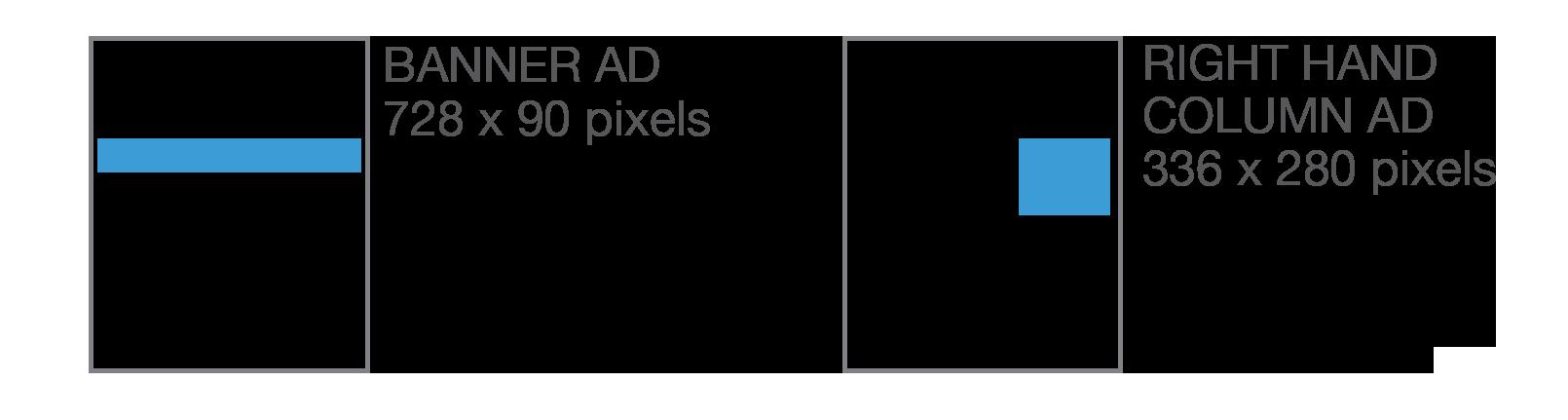 Ad Sizes 2017