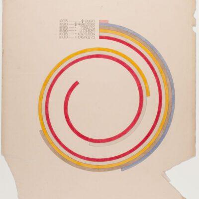W.E.B. Du Bois' Contributions to Data Visualization