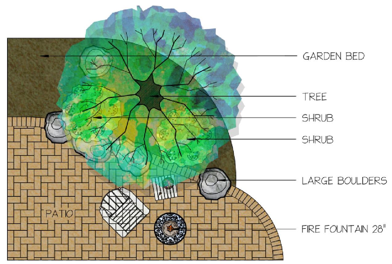 patio layout 2