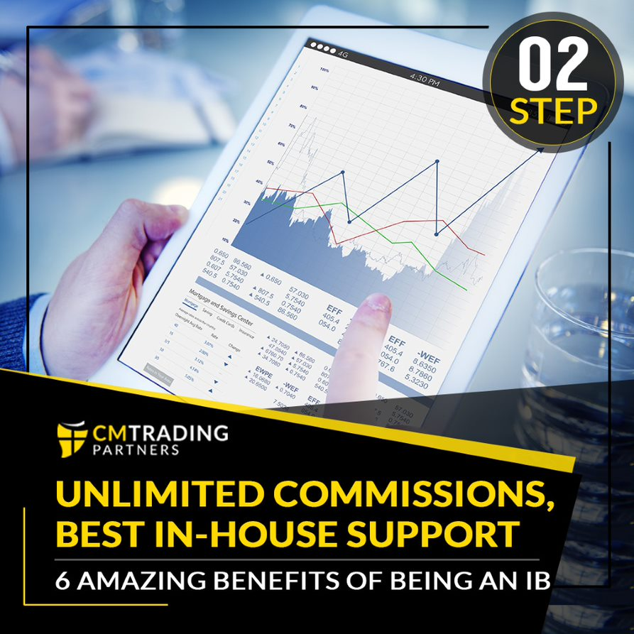become a partner introducing broker with cmtrading partners