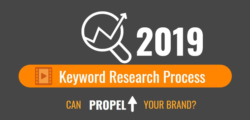 Keyword research 2019 Digital Marketing Tigers
