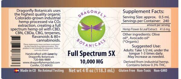 Full Spectrum Hemp CBD Oil 5x Label
