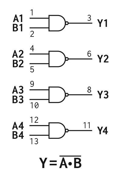 AP54RHC00 Block