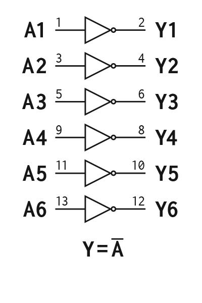 AP54RHC04 Block