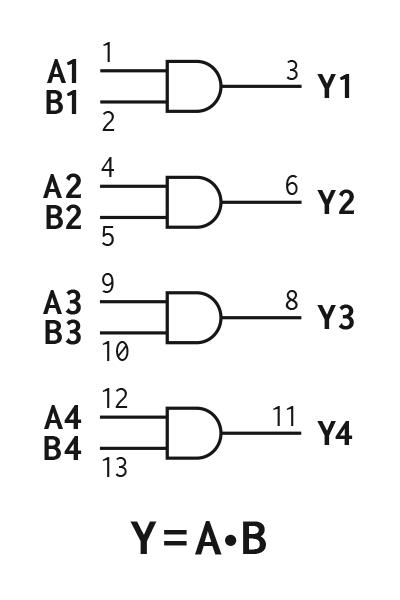 AP54RHC08 Block