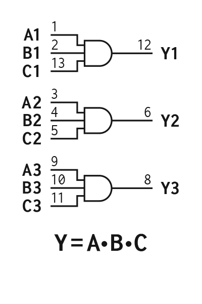 AP54RHC11 Block