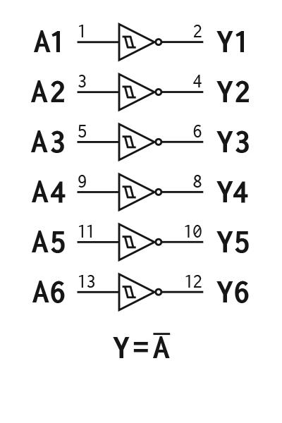AP54RHC14 Block