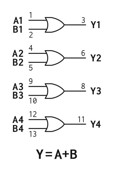 AP54RHC32 Block