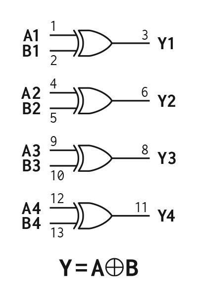 AP54RHC86 Block