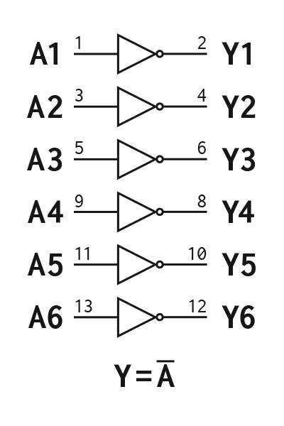 AP54RHC05 Block
