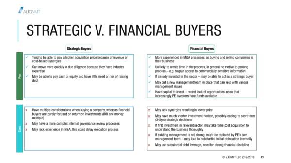 Strategic v. Financial Buyers