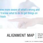 Alignment Map
