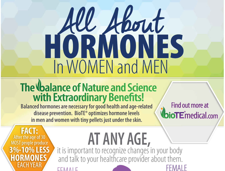 About Hormones