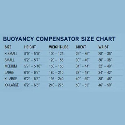 OP BCD Sizes