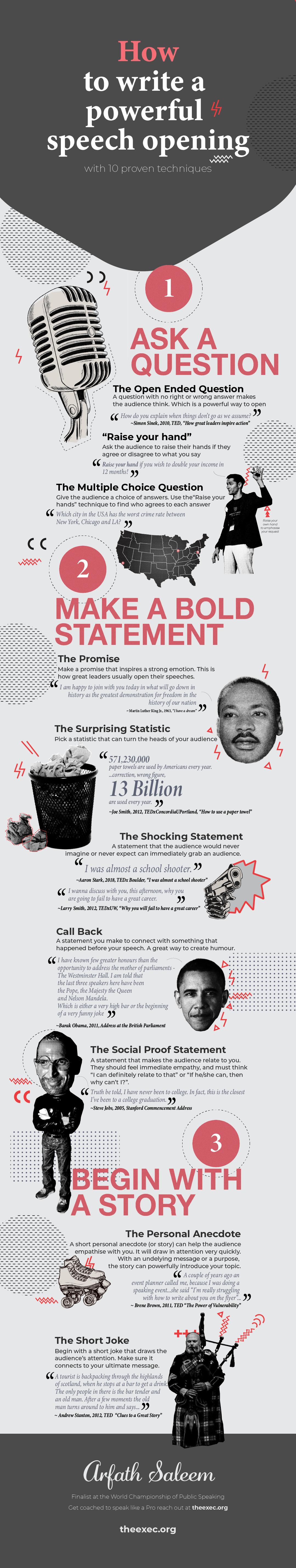 How to start a speech infographic