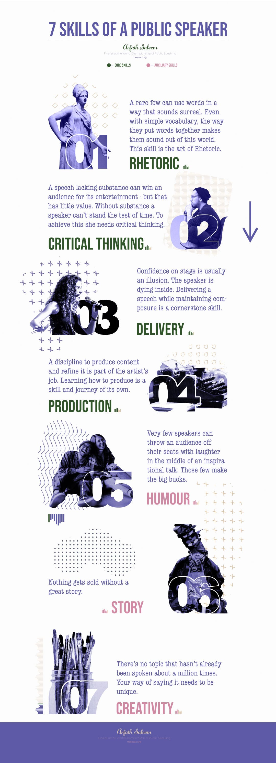 7 skills of a public speaker infographic by Arfath Saleem published on The Executive Blog