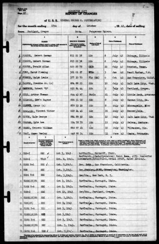 Jim-Boards-Oct43 Fold3 Page 24 US World War II Navy Muster Rolls 19381949