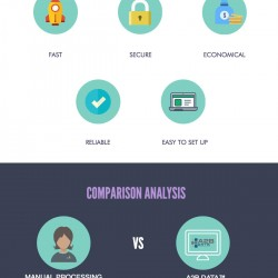Fast Data ETL tool for Hadoop Infographic