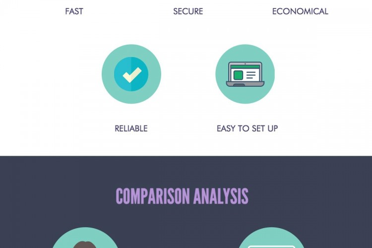 [Infographic] How A2B Data™ Compares to Manual Data Prosessing