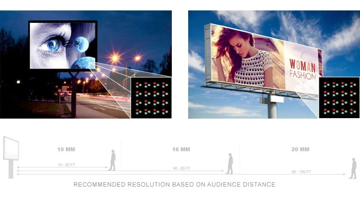How Do Electronic Billboards Work