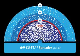 spread-pattern-6-9ft