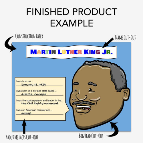 Martin Luther King Jr Big Head Product Example