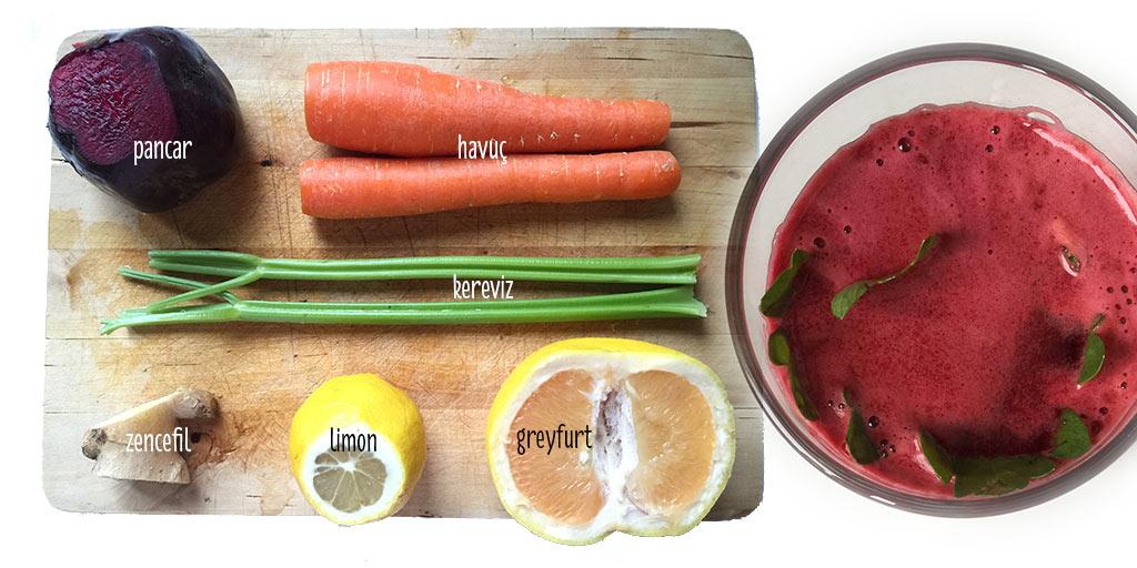 pancarlı--green-juice-meyve-sebze-suyu-zayiflamak-nasil-ogren-tarif-yemek-saglikli-beslenme