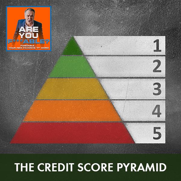 AYF 16   Credit Score