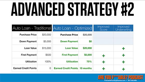 AYF 34 | Loan Strategies