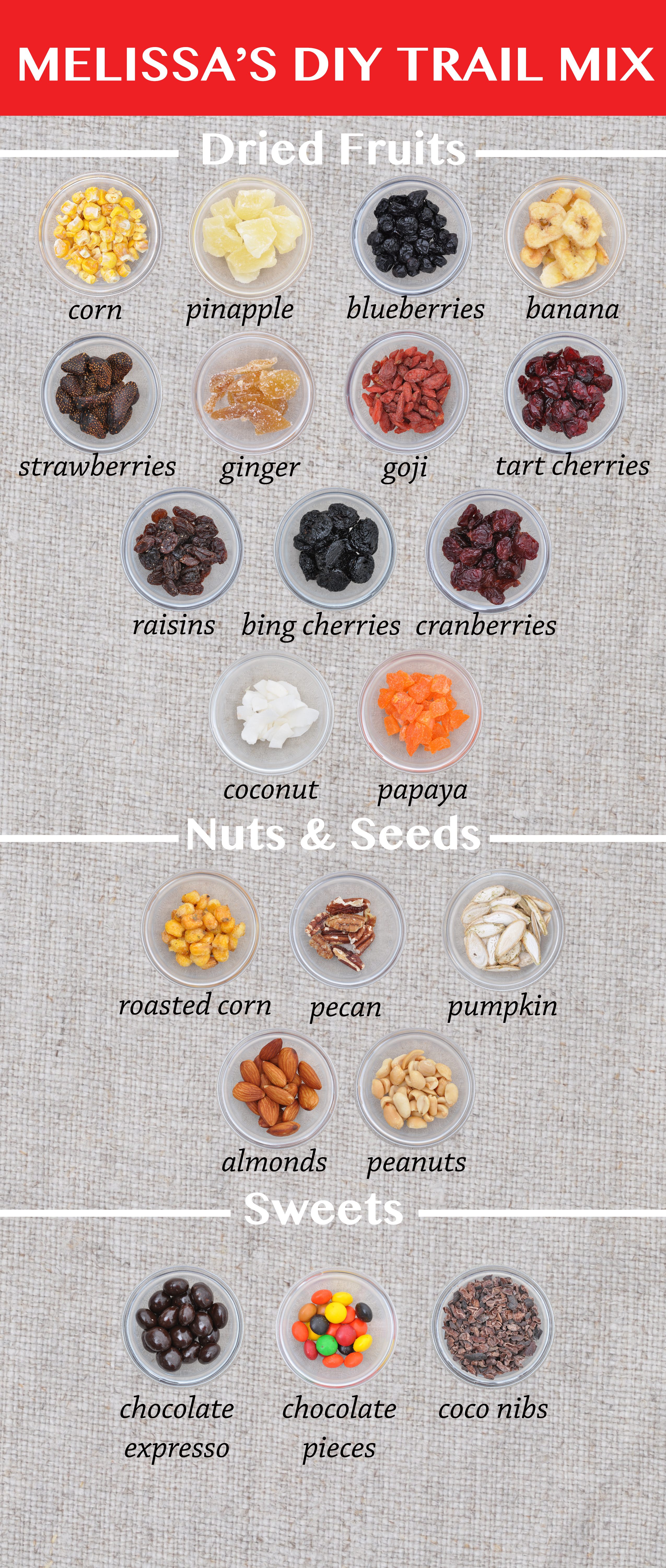 DIY Trail Mix Recipes to Make Yourself