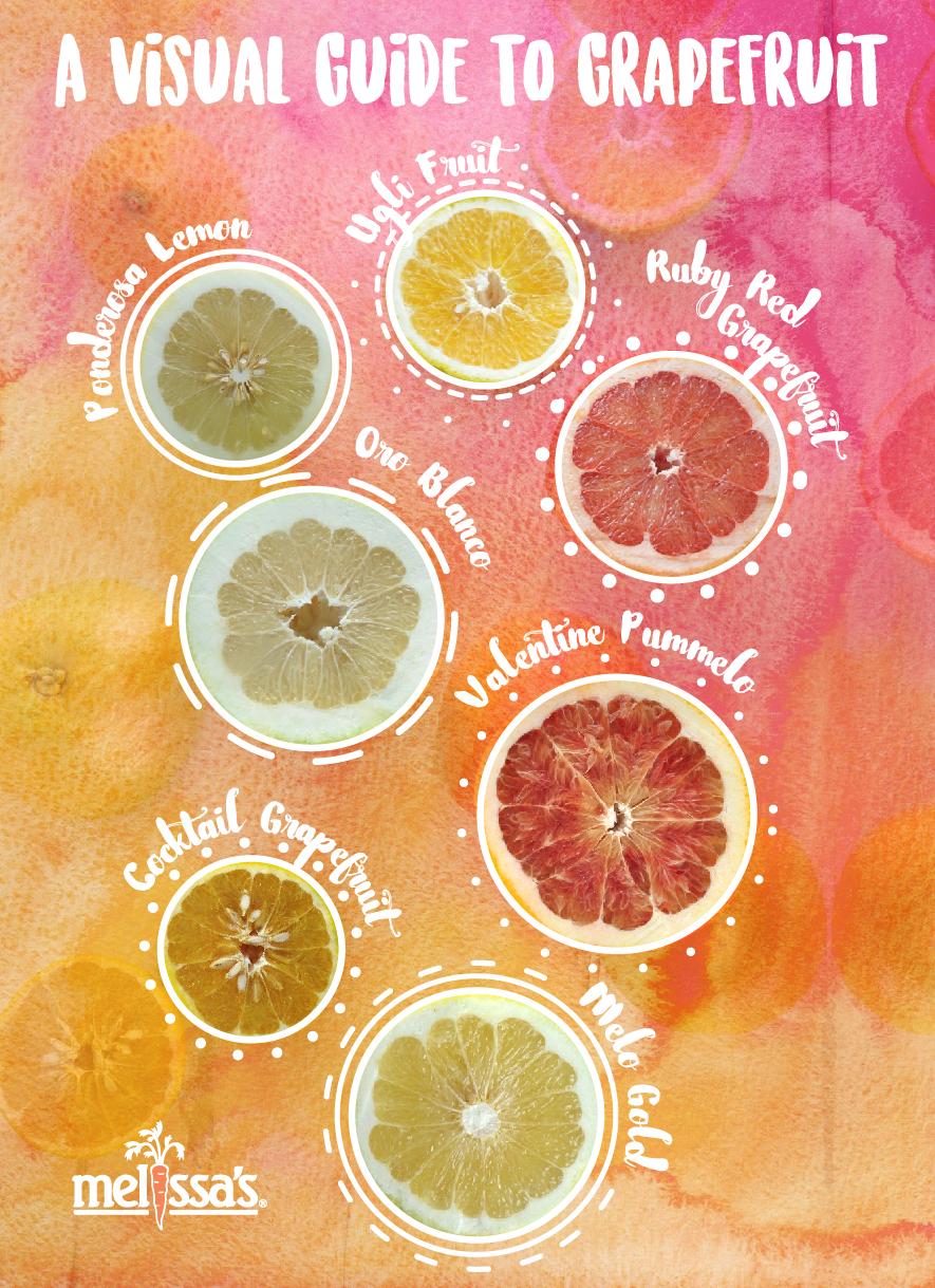 不同类型的葡萄柚