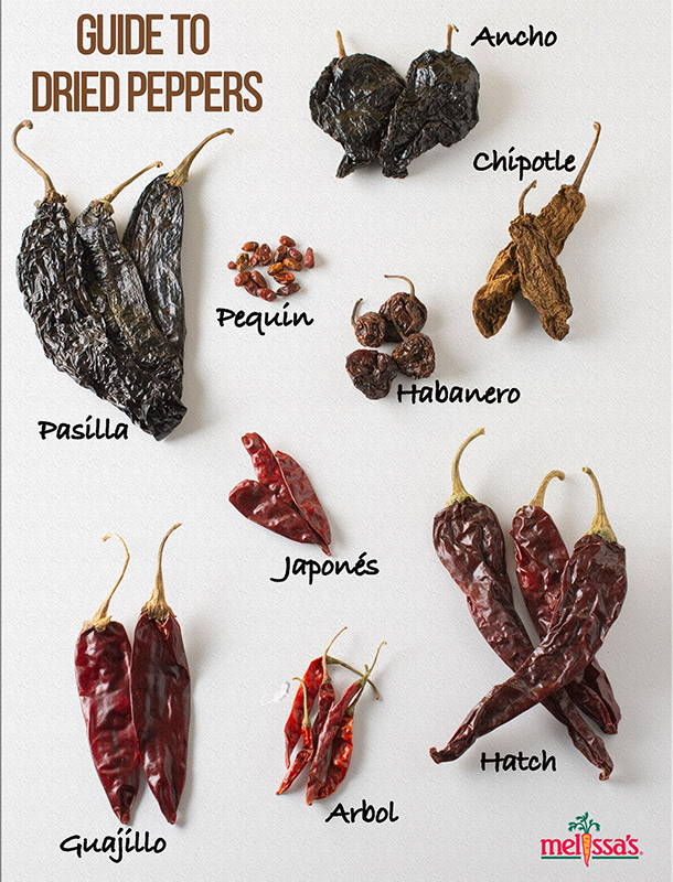 25 delicious ways to spice up National Pepper Month l dried peppers infographic