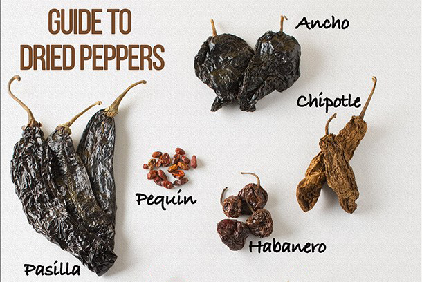 Guide to Dried Peppers