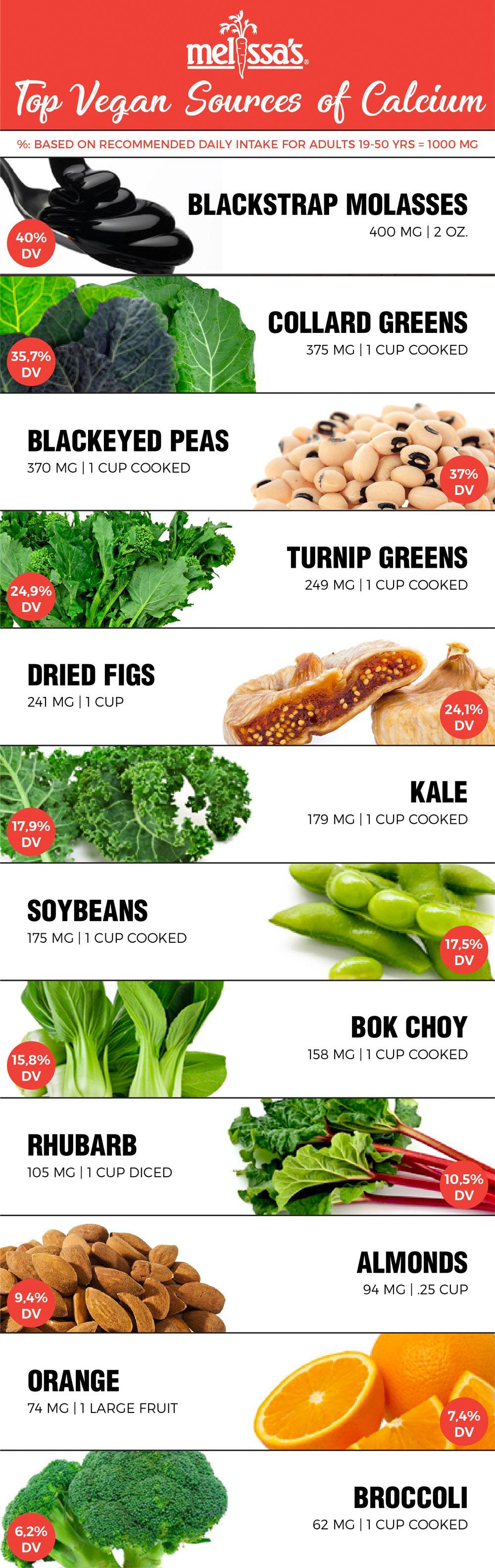 updated-version-of-top-vegan-sources-of-calcium
