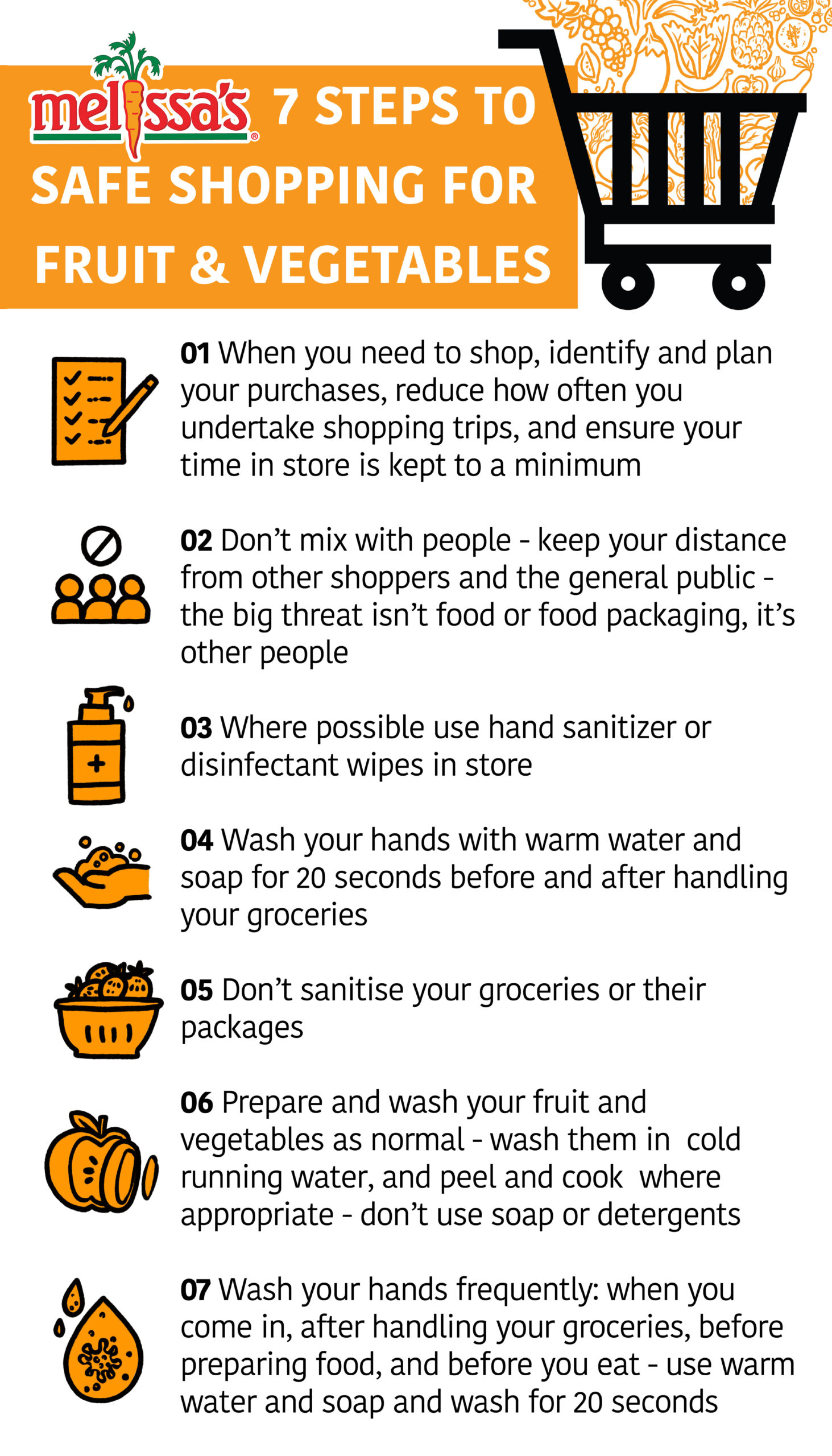 safe grocery shopping graphic