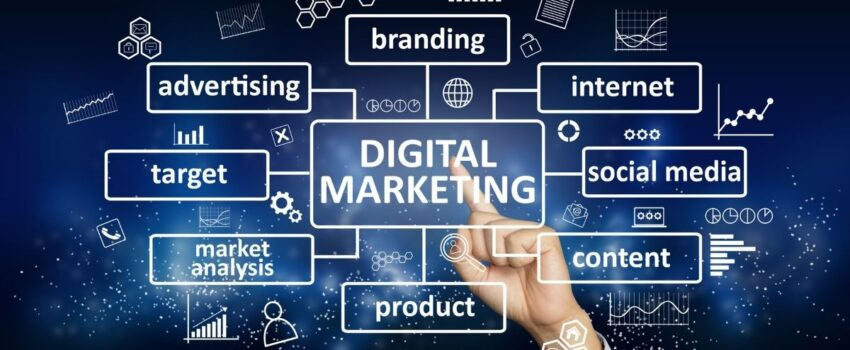 6 Proven Digital Marketing Channels To Help Your Business Scale In 2020