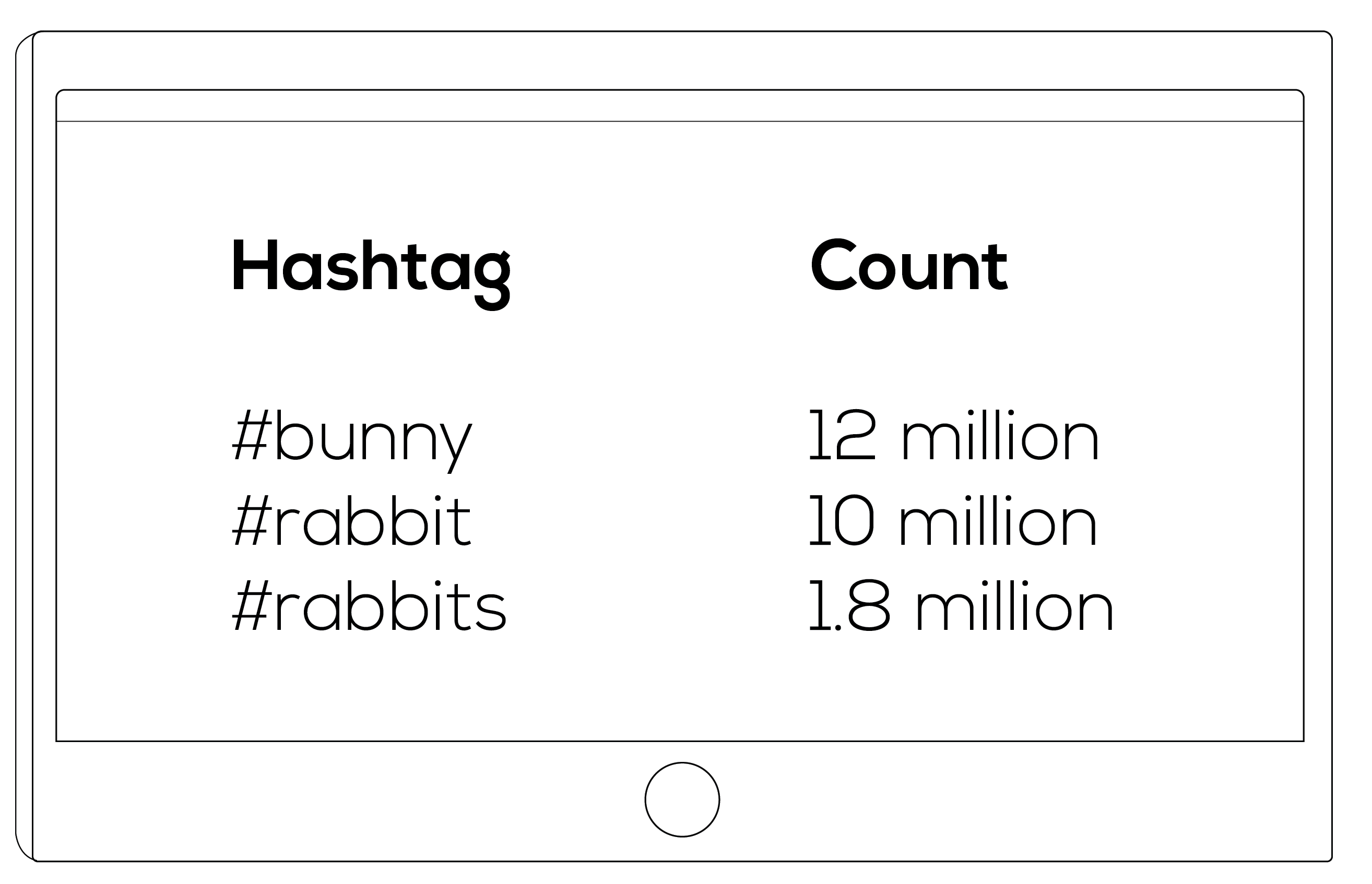 Common Use Hashtags