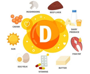 Covid-19 Vitamin D