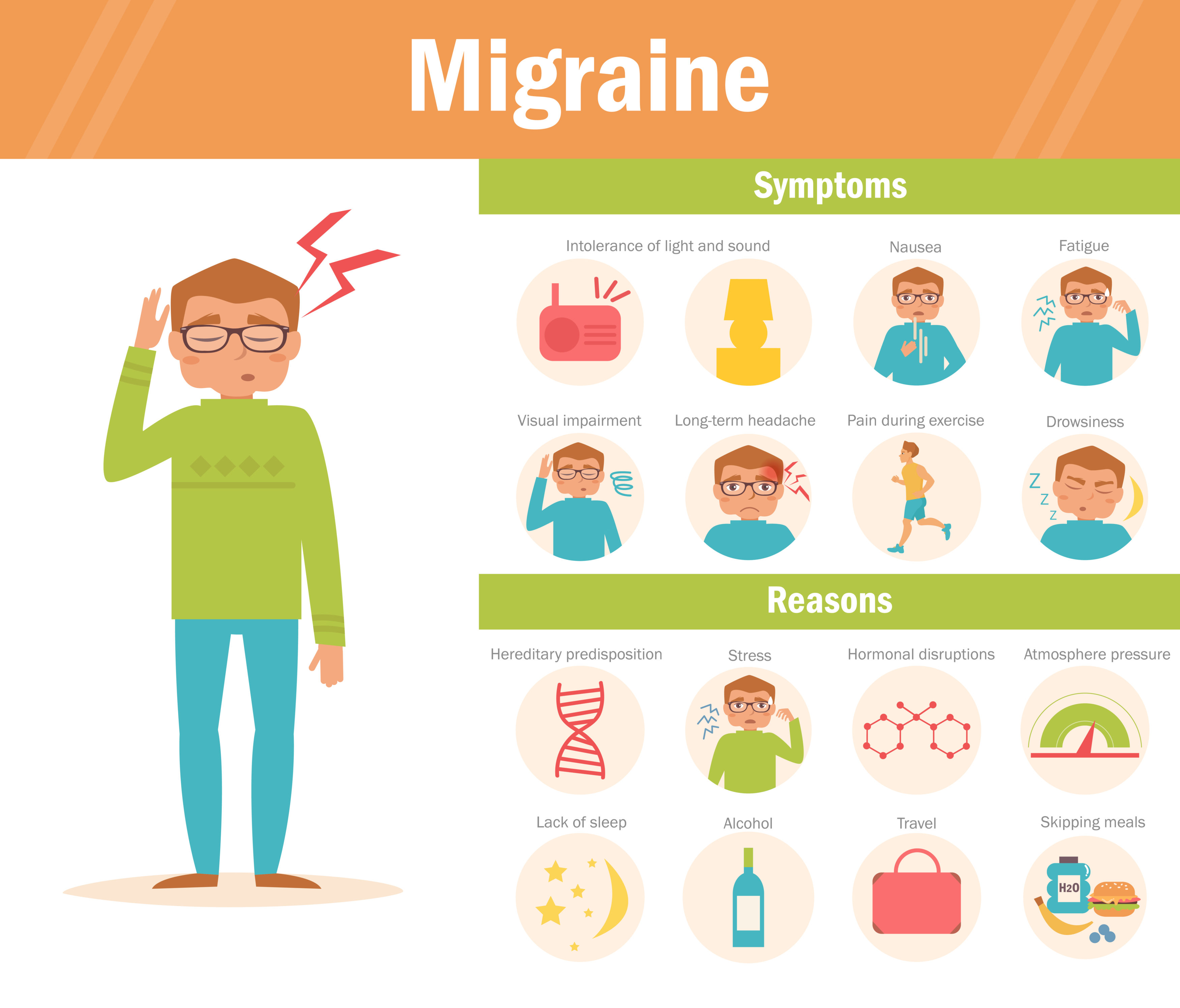 Migraine Headaches How Your Chiropractor Can Help Dr Soroush Khoshroo Chiropractor