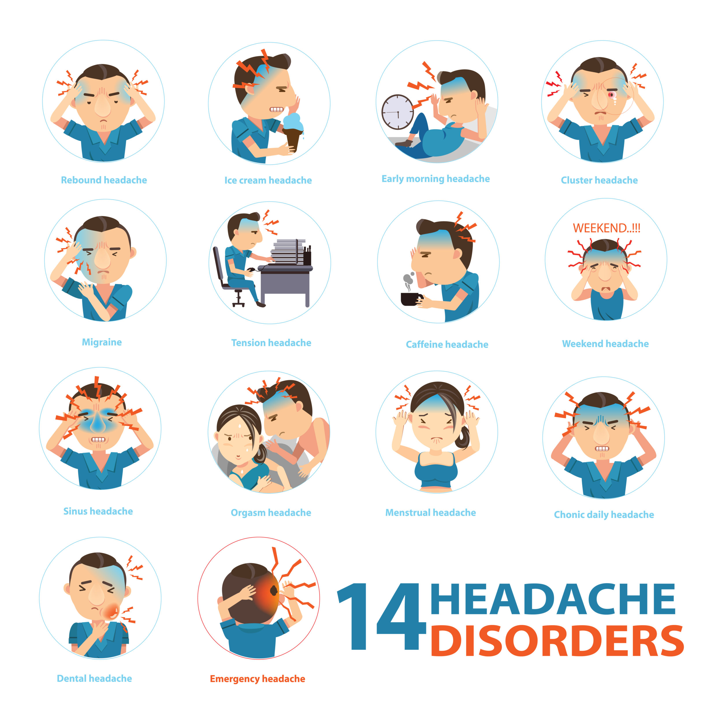 14 headache disorders. Which one do you have?