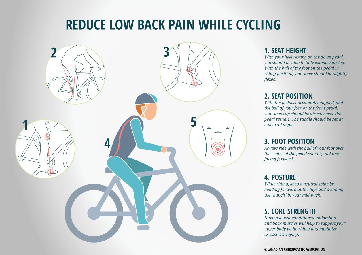 5 tips to reduce low back pain while cycling