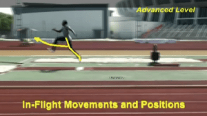 Track and Field Jumping Progression Long Jump