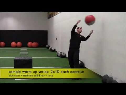 Medicine Ball Throw Circuits