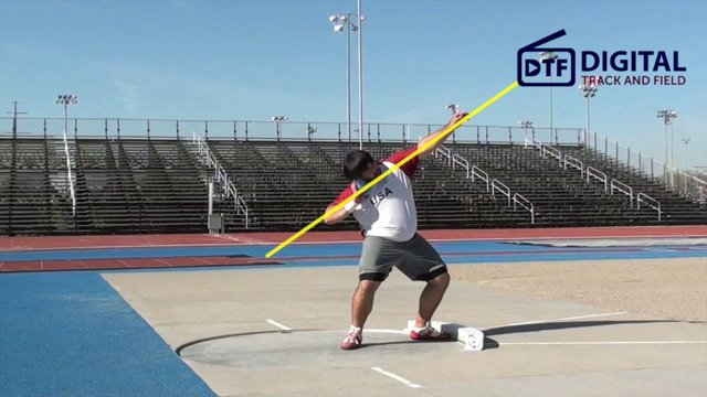 Video Spin Shot Put Stand Throw Review